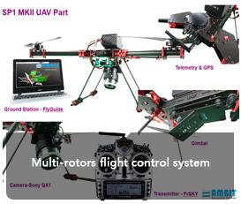 UAV Services - Ambit Geospatial Solution